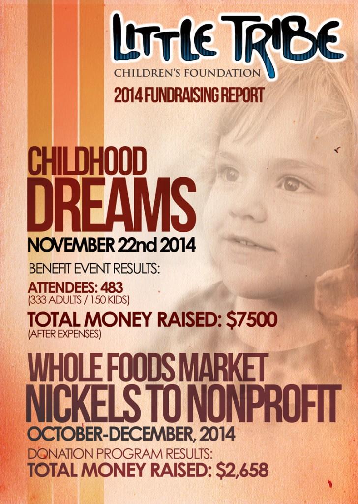 2014-Fundraising-Report